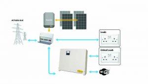 Puredrive Energy System Diagram